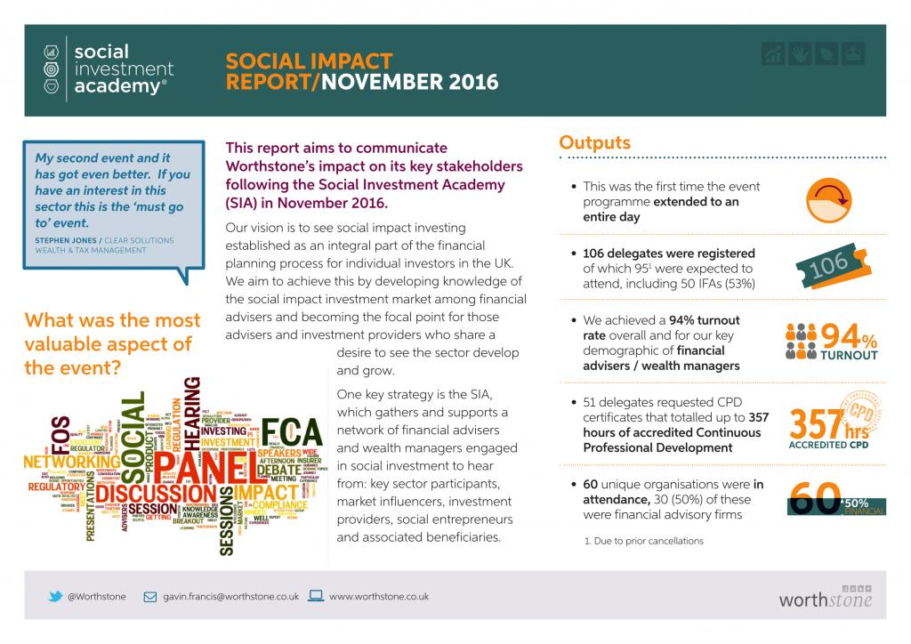 Social Impact Report 2016-05-1